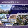 INSTITUTE DAY 2021 - 2. AIIMS MASTER PLAN